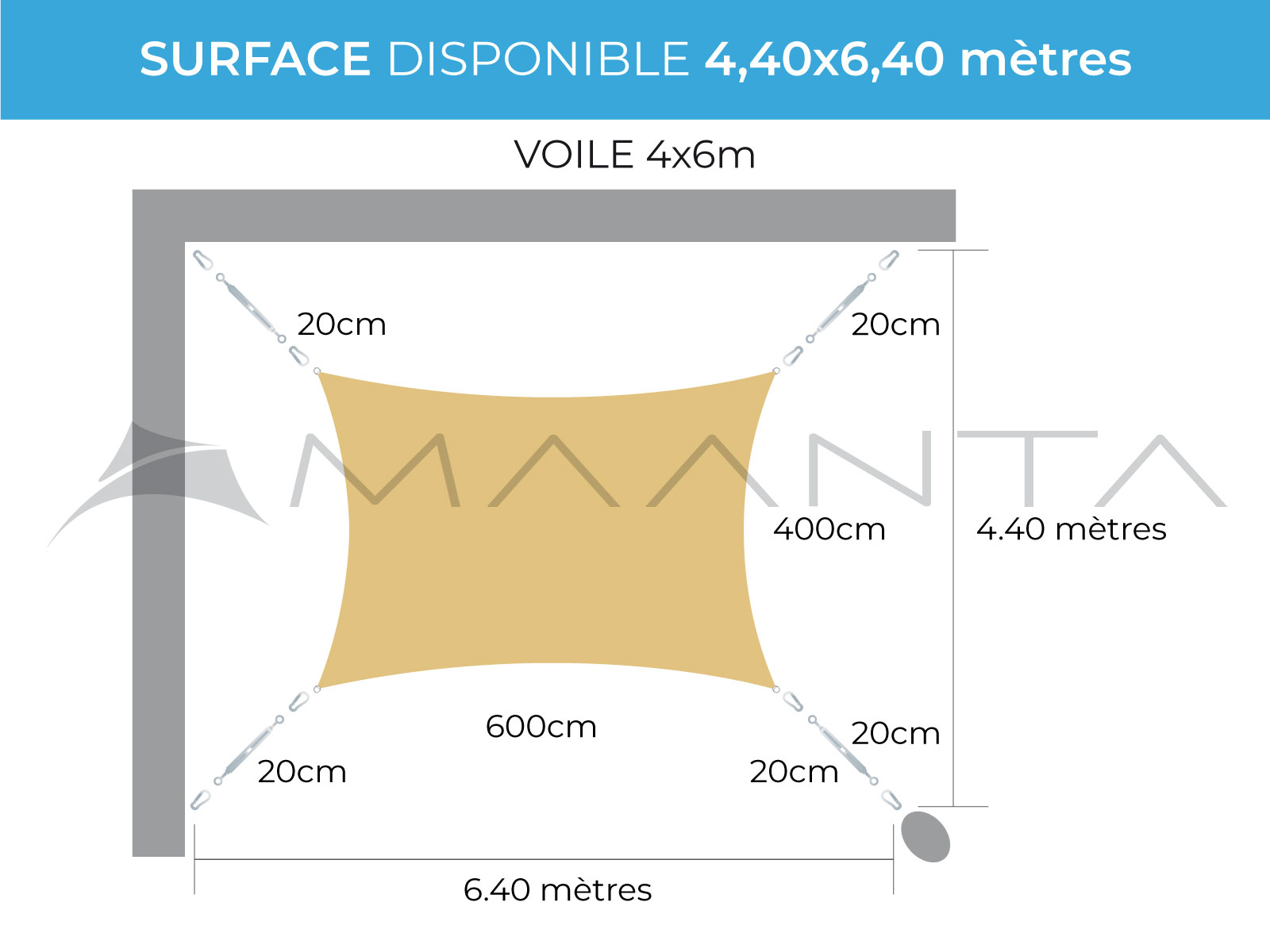 voiles ombrage surface mesure